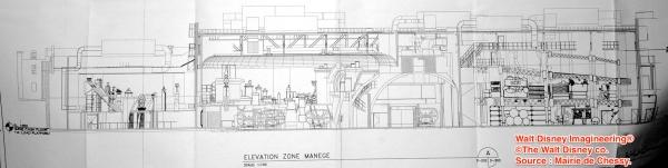 Plano de la atracción en la que vemos, de izquierda a derecha: la estación de embarque, la 2ª escena en los tejados, la 3ª escena de los tejados a la cocina, la 4ª escena en el almacén