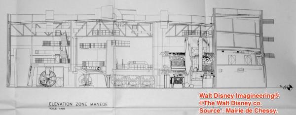 De izquierda a derecha: escena 6, la sala del restaurante, con el detalle de las ruedas de la mesa que transporta los platos; escena 5, el mocho y el horno; escena 4, el almacén; zona técnica (backstage)