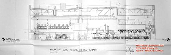"""De izquierda a derecha: Escena 1, estación de embarque ambientada en los tejados de París; Escena 10, zona de desembarque ambientada en el restaurante """"La Ratatouille"""""""