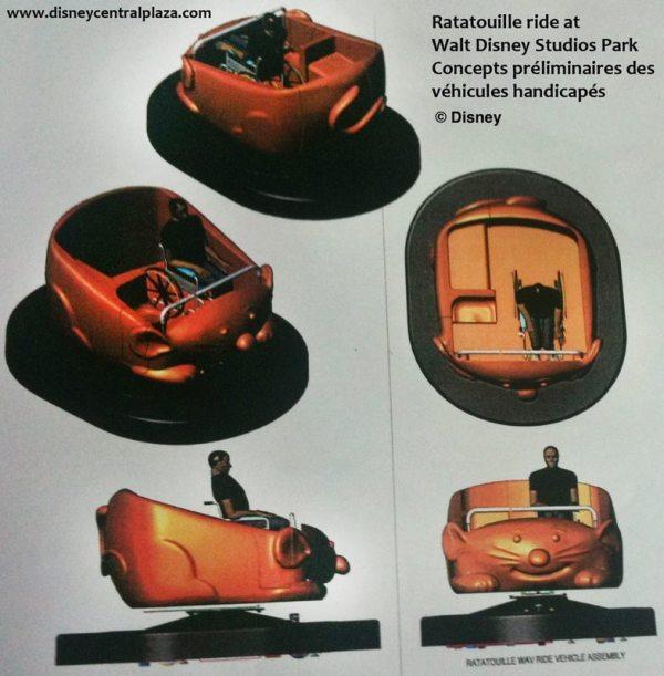 Simulación de vehículos adaptados