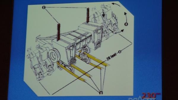 Diseño del tren de X2